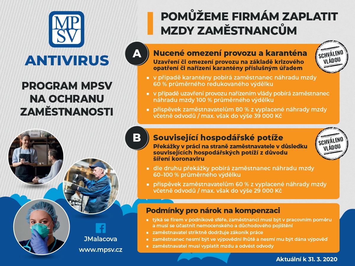 Antivirus A + B